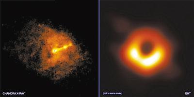 首张黑洞图像没有回答的三大问题